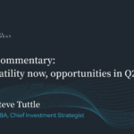 market volatility today, what is in store for us in the future? Video thumbnail